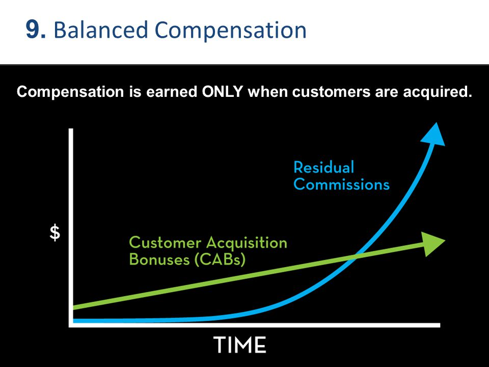 Compensation is earned ONLY when customers are acquired.