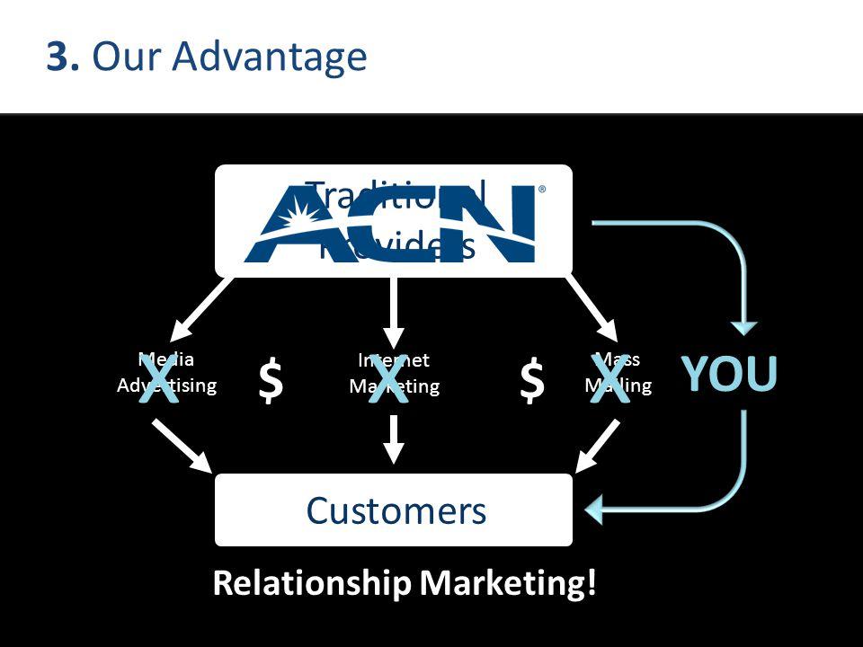 Relationship Marketing!