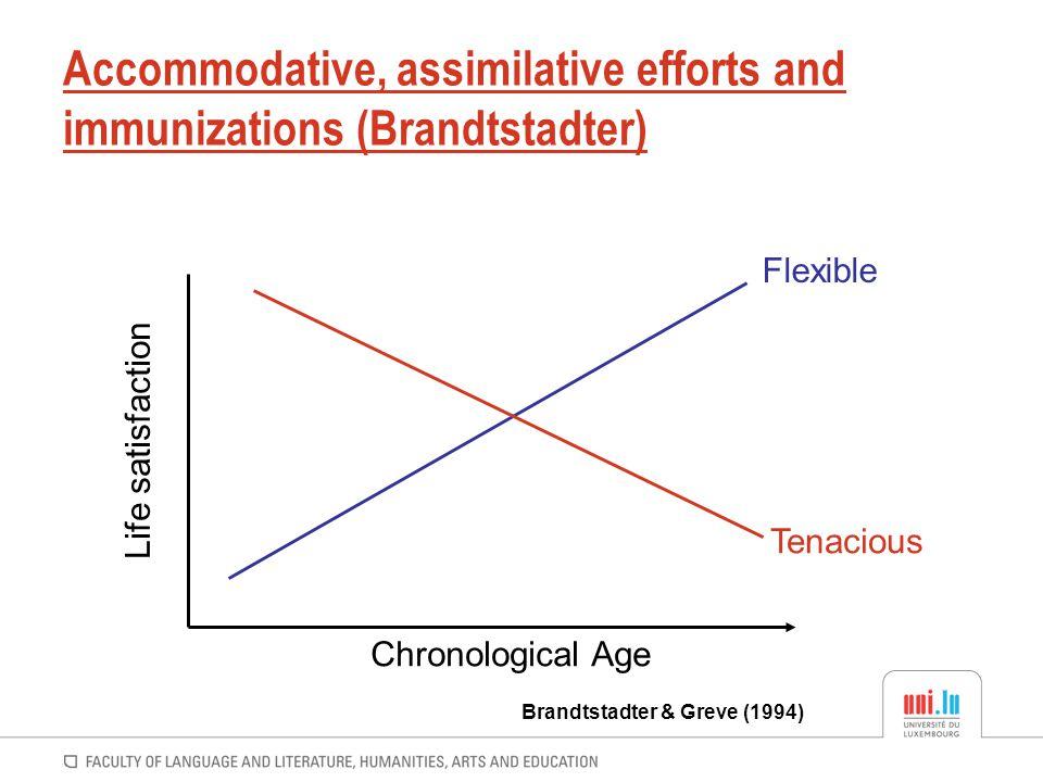 Accommodative, assimilative efforts and immunizations (Brandtstadter)