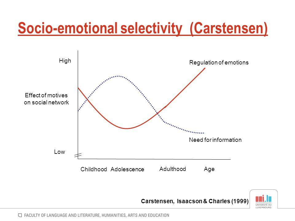 Socio-emotional selectivity (Carstensen)