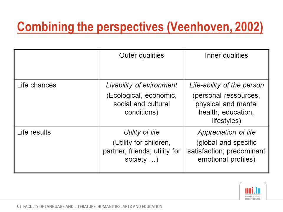 Combining the perspectives (Veenhoven, 2002)