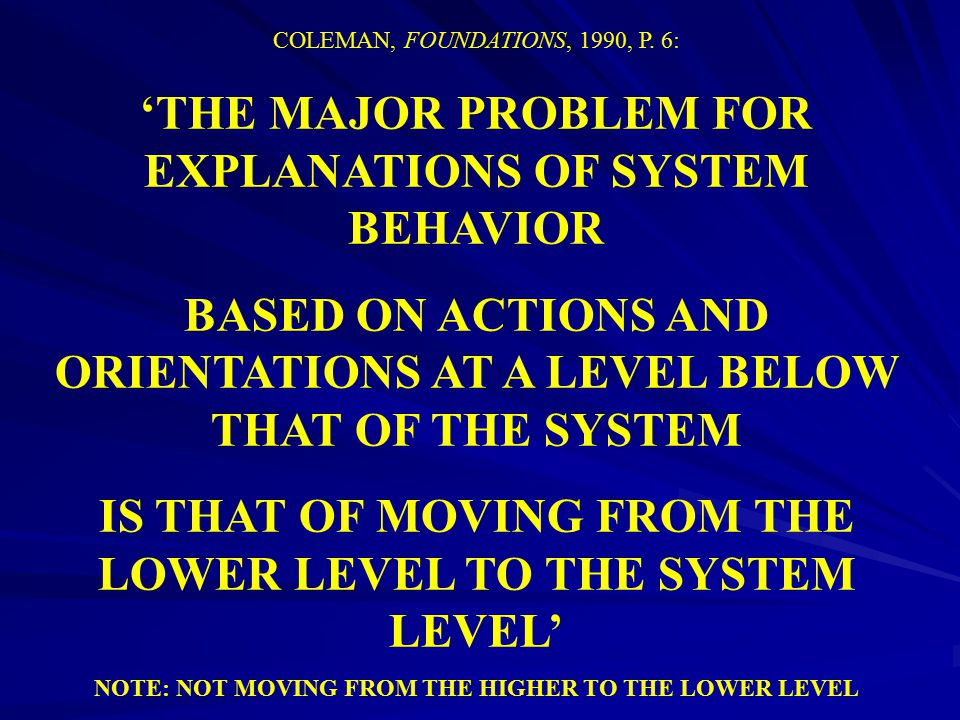 'THE MAJOR PROBLEM FOR EXPLANATIONS OF SYSTEM BEHAVIOR