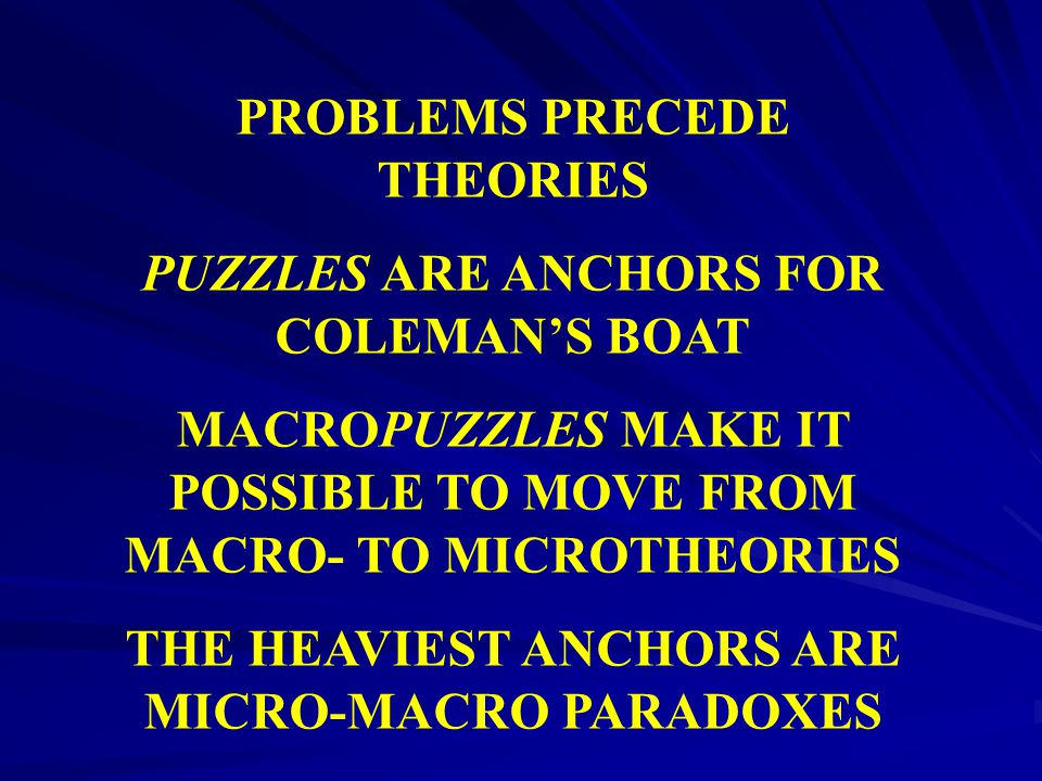 PROBLEMS PRECEDE THEORIES PUZZLES ARE ANCHORS FOR COLEMAN'S BOAT
