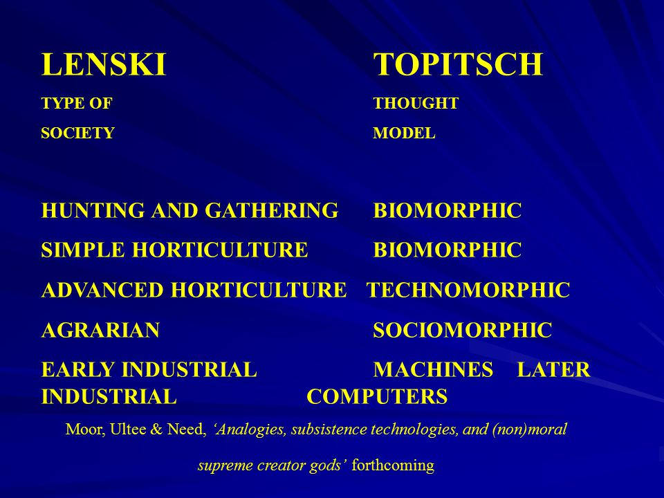 LENSKI TOPITSCH HUNTING AND GATHERING BIOMORPHIC