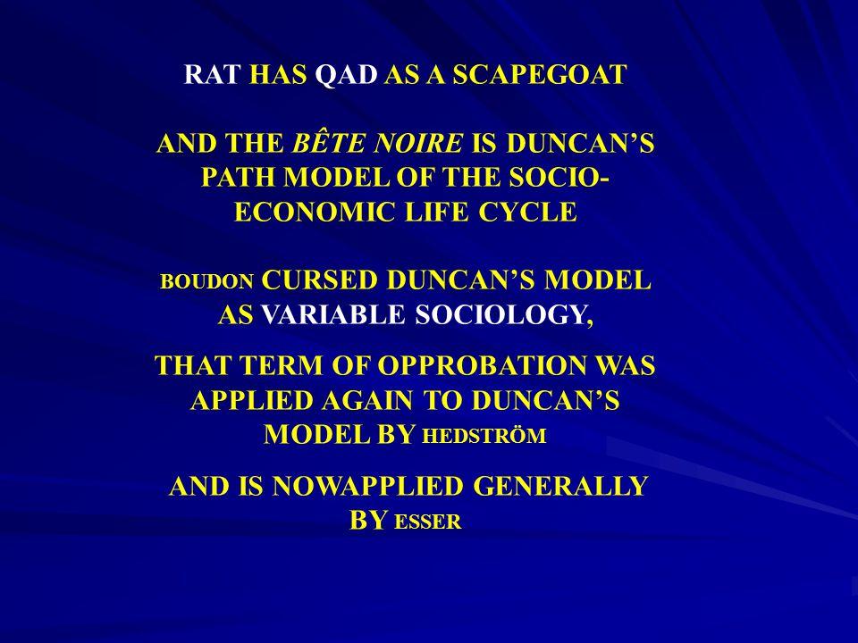 RAT HAS QAD AS A SCAPEGOAT