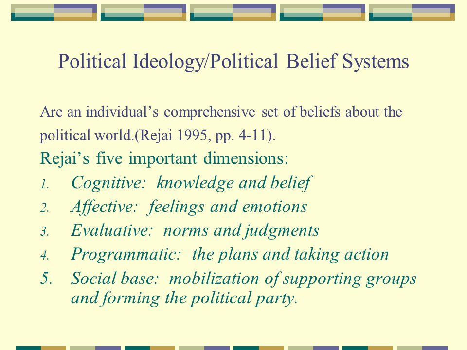 Political Ideology/Political Belief Systems
