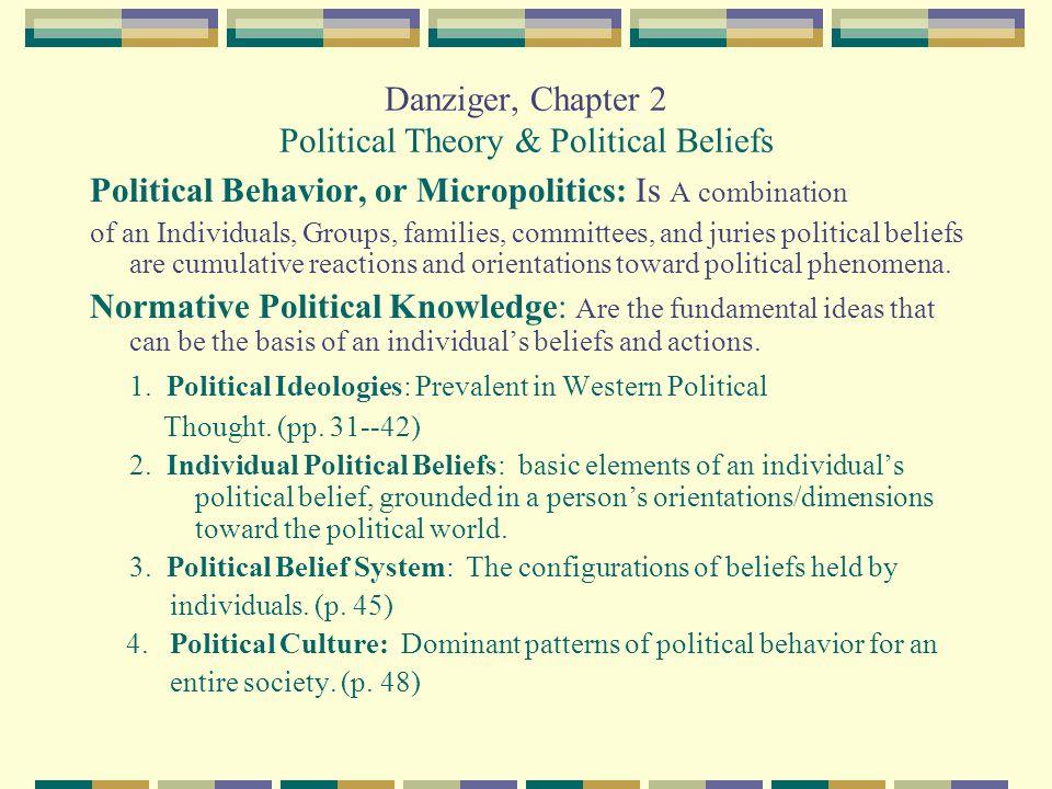 Danziger, Chapter 2 Political Theory & Political Beliefs