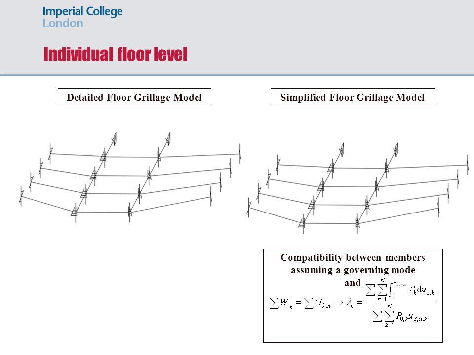 Individual floor level