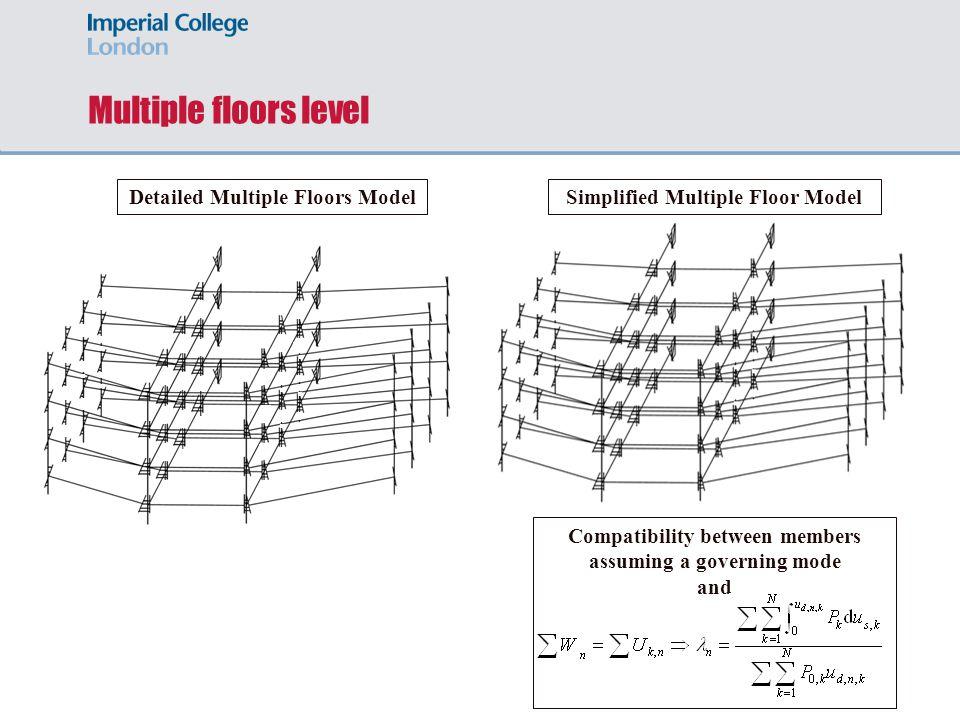 Multiple floors level Detailed Multiple Floors Model