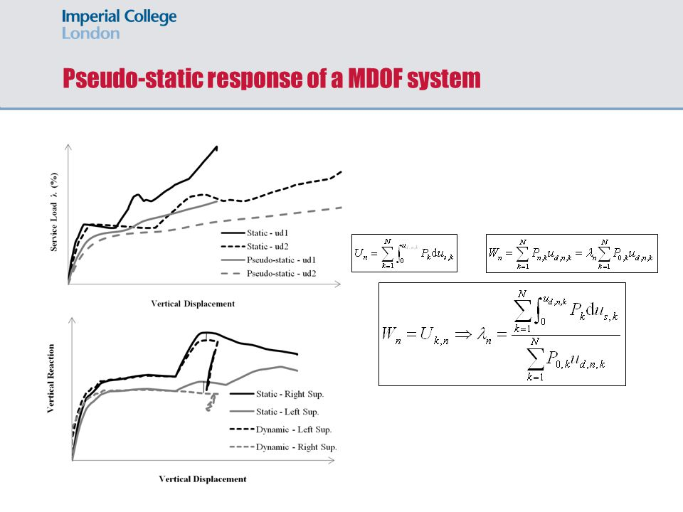 Pseudo-static response of a MDOF system