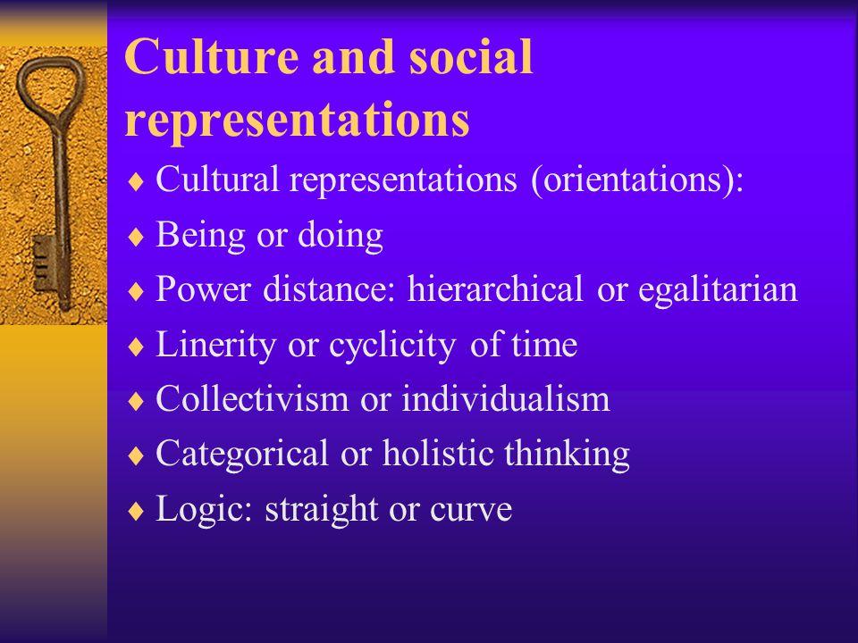 Culture and social representations