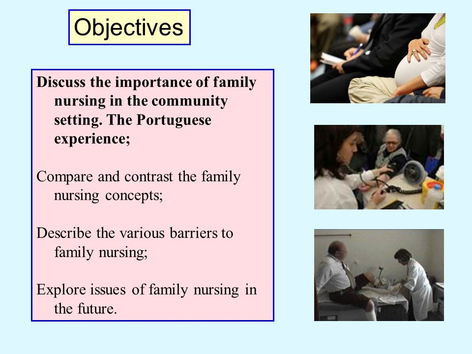 Objectives Discuss the importance of family nursing in the community setting. The Portuguese experience;