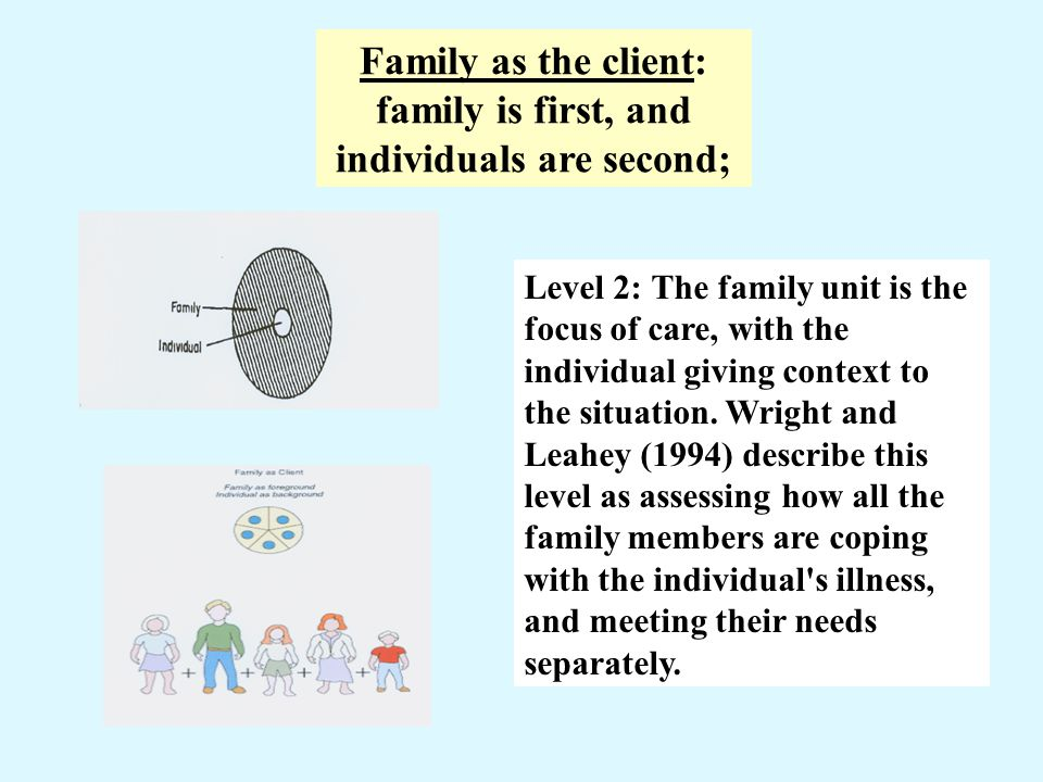 Family as the client: family is first, and individuals are second;