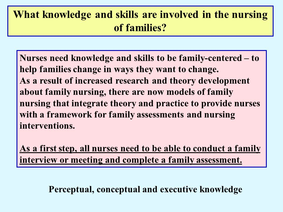 What knowledge and skills are involved in the nursing of families