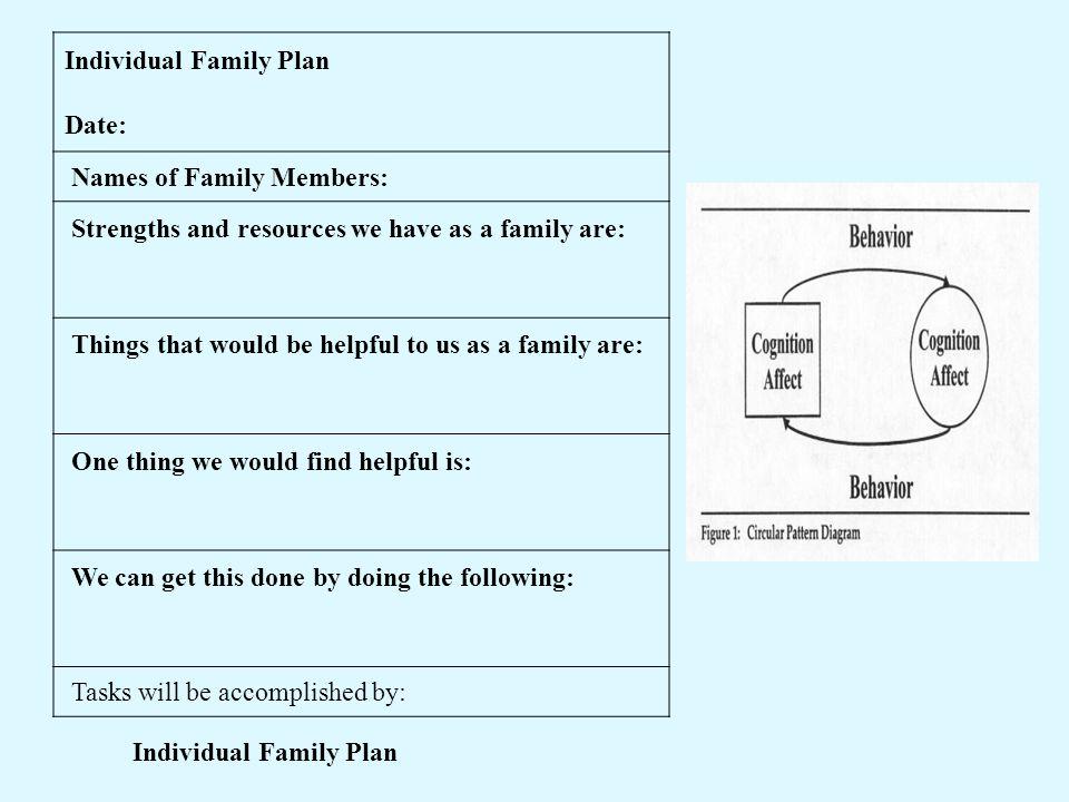 Individual Family Plan