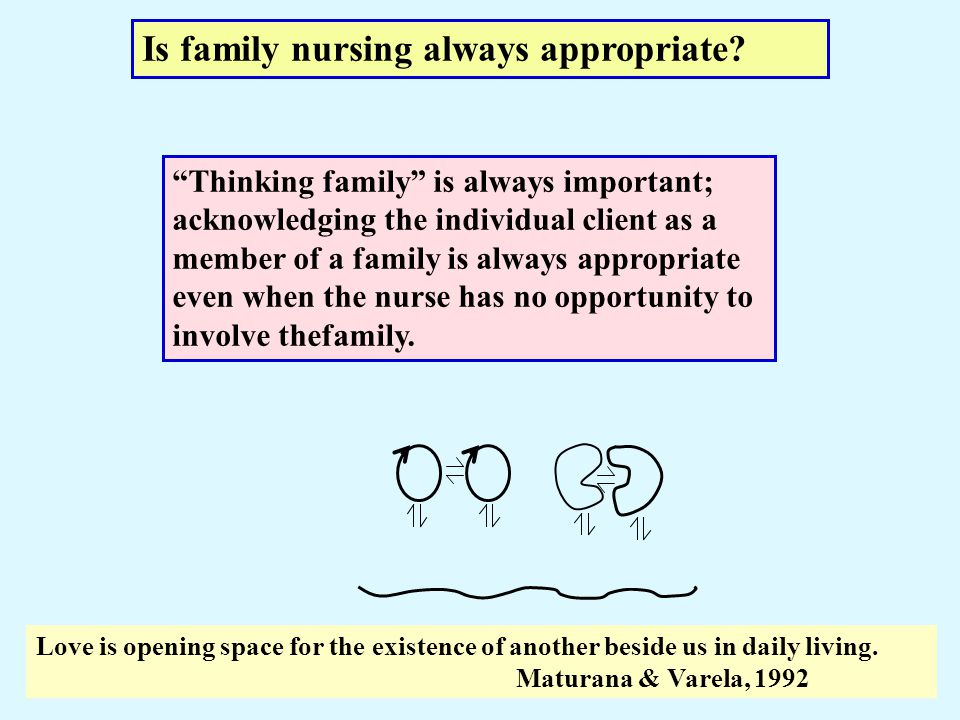 Is family nursing always appropriate