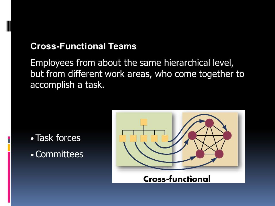 Virtual Teams Teams that use computer technology to tie together physically dispersed members in order to achieve a common goal.