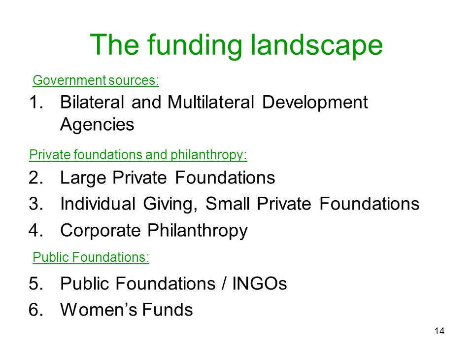 The funding landscape Bilateral and Multilateral Development Agencies