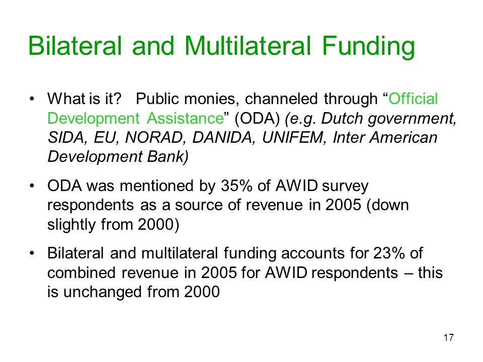 Bilateral and Multilateral Funding