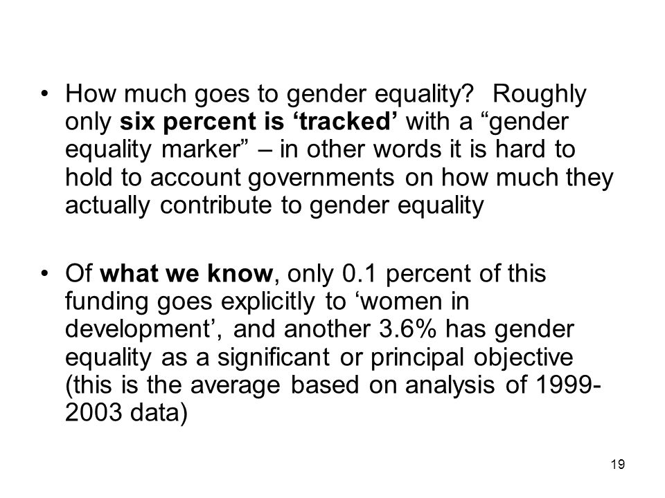 How much goes to gender equality