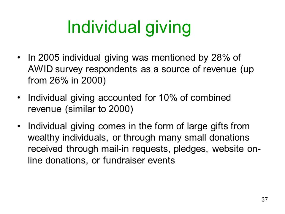 Individual giving In 2005 individual giving was mentioned by 28% of AWID survey respondents as a source of revenue (up from 26% in 2000)