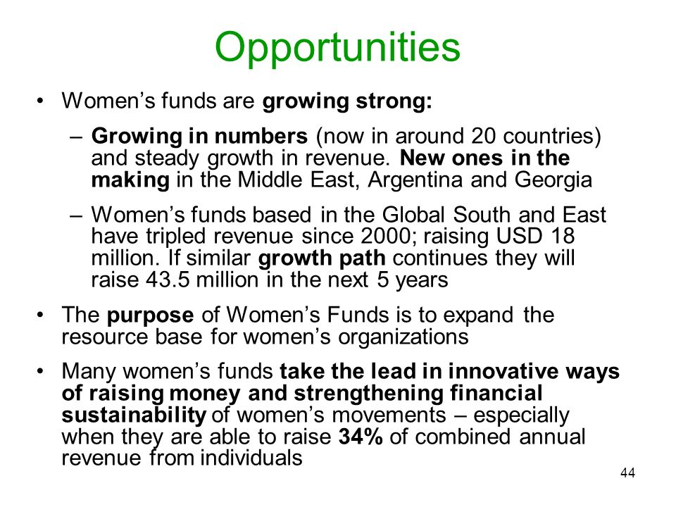 Opportunities Women's funds are growing strong:
