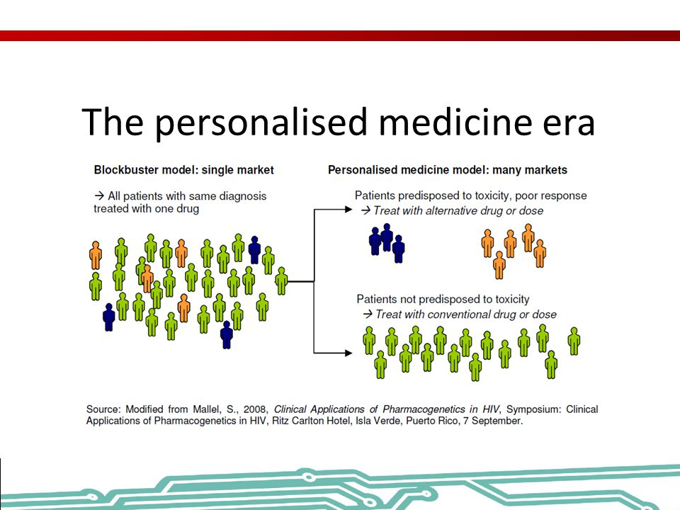 The personalised medicine era