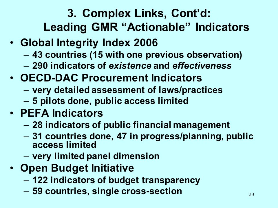 Complex Links, Cont'd: Leading GMR Actionable Indicators