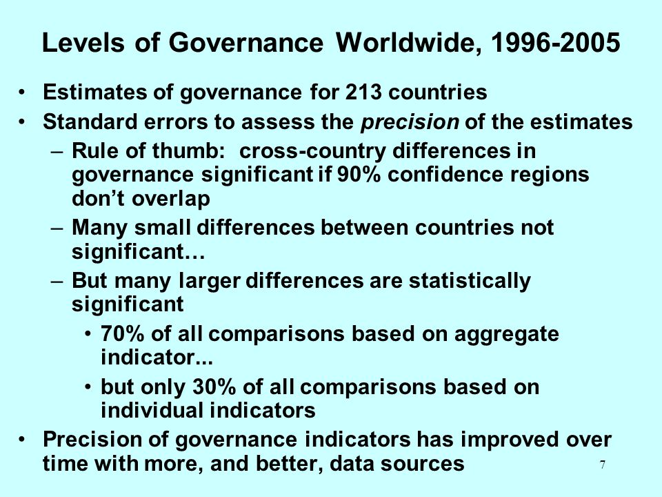 Levels of Governance Worldwide, 1996-2005