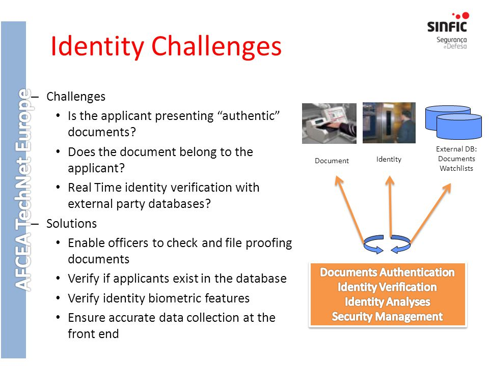 Identity Challenges Challenges