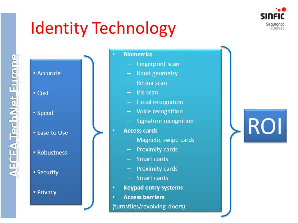 ROI Identity Technology Biometrics Fingerprint scan Hand geometry