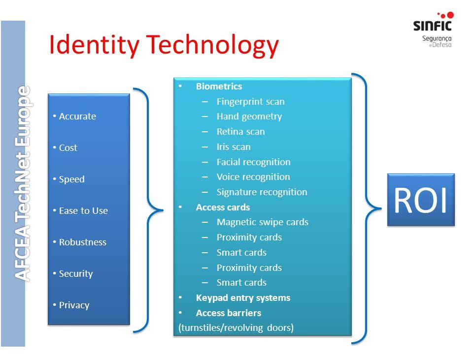 ROI Identity Technology Biometrics Fingerprint scan Hand geometry
