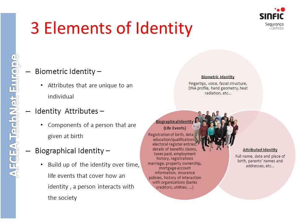 Biographical Identity