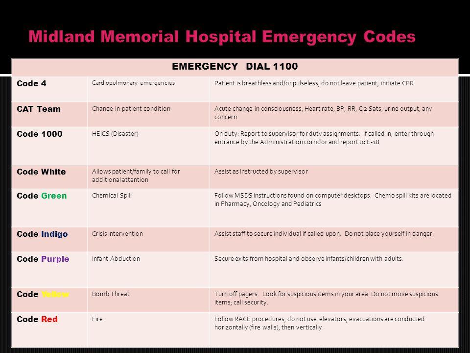 Midland Memorial Hospital Emergency Codes