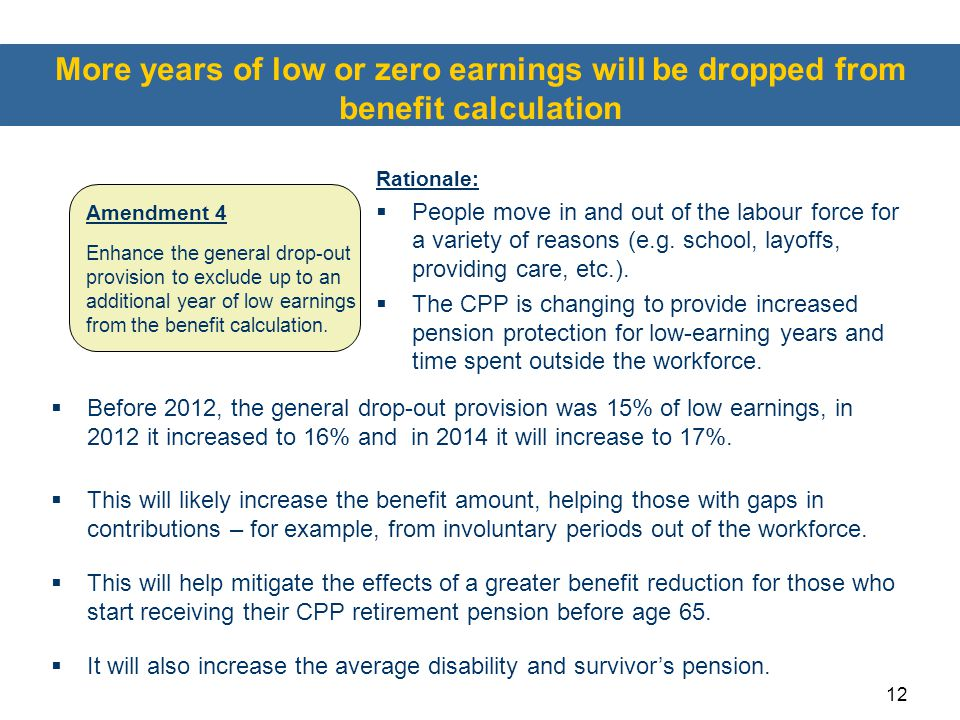 More years of low or zero earnings will be dropped from benefit calculation