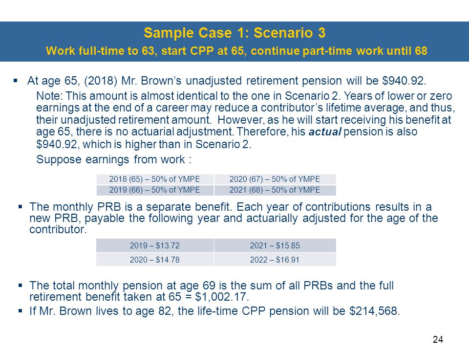 Sample Case 1: Scenario 3 Work full-time to 63, start CPP at 65, continue part-time work until 68