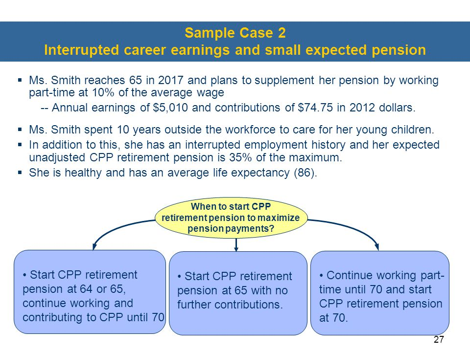 Sample Case 2 Interrupted career earnings and small expected pension