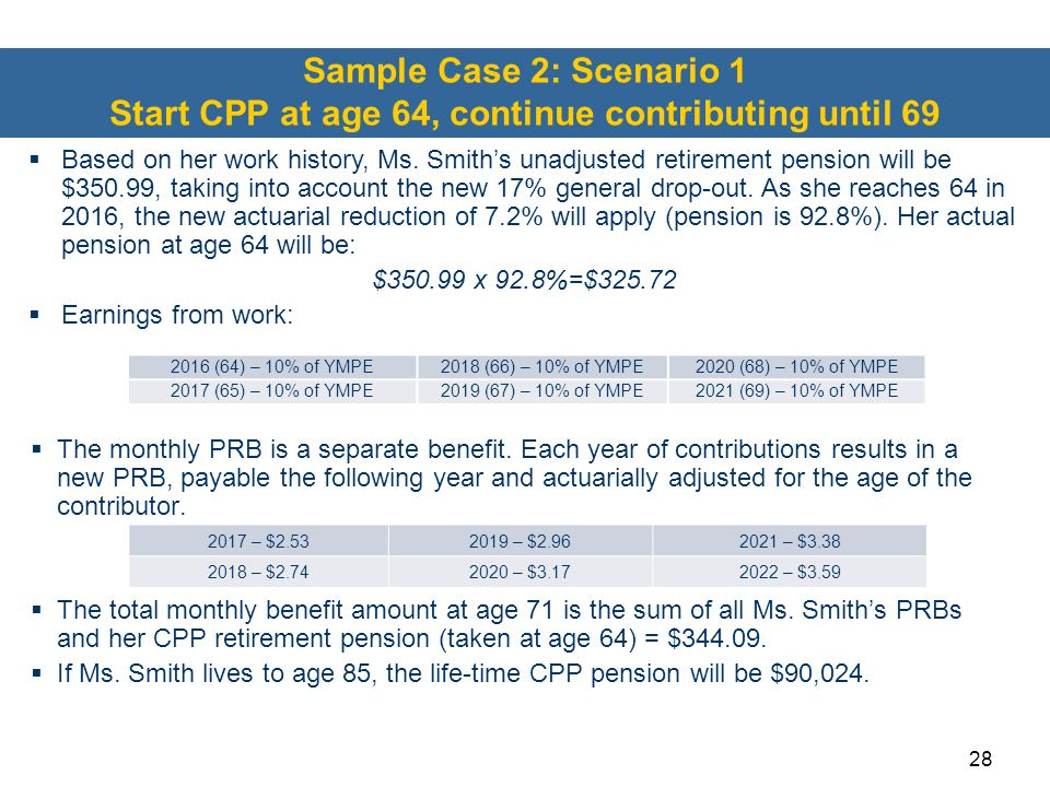 Sample Case 2: Scenario 1 Start CPP at age 64, continue contributing until 69