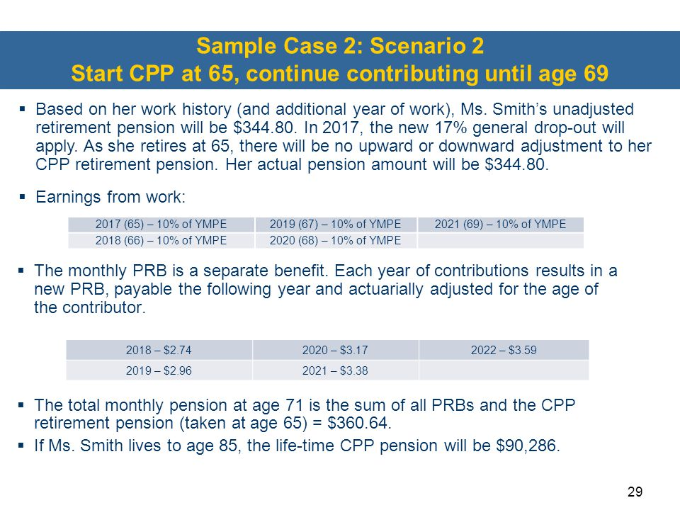 Sample Case 2: Scenario 2 Start CPP at 65, continue contributing until age 69