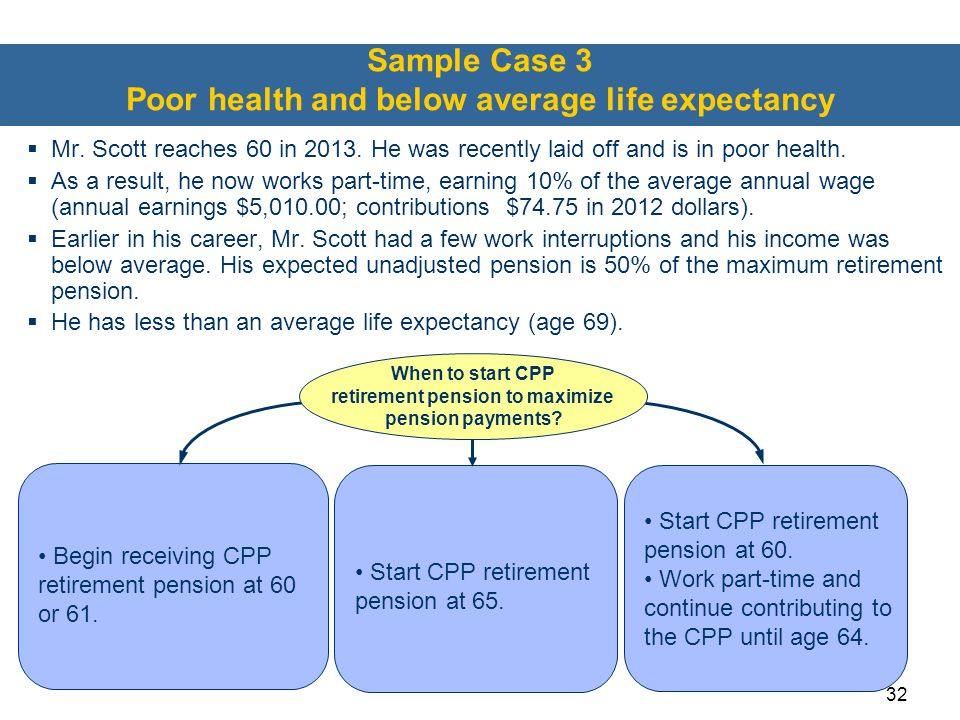 Sample Case 3 Poor health and below average life expectancy