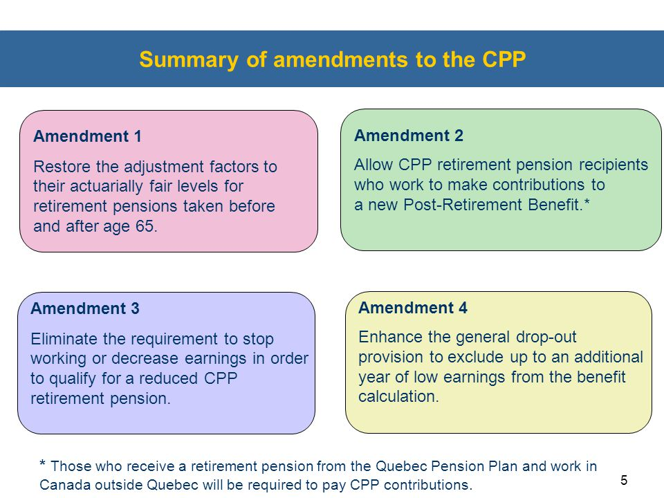 Summary of amendments to the CPP