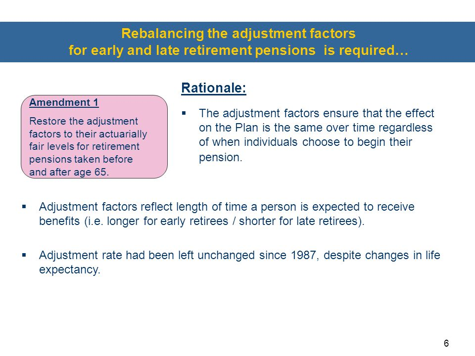 Rebalancing the adjustment factors for early and late retirement pensions is required…