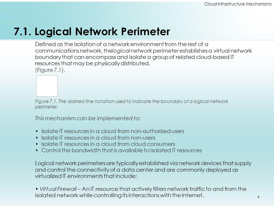 7.1. Logical Network Perimeter