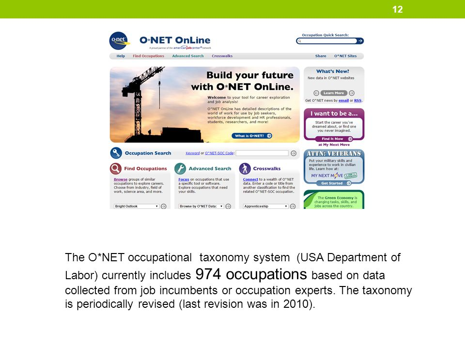 The O*NET occupational taxonomy system (USA Department of Labor) currently includes 974 occupations based on data collected from job incumbents or occupation experts.