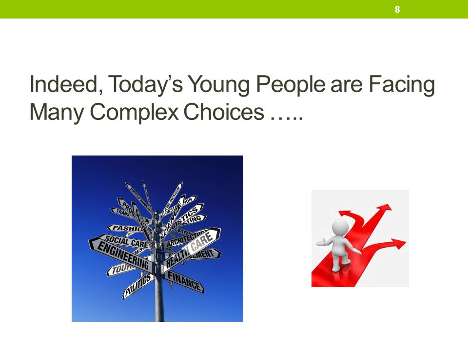 Indeed, Today's Young People are Facing Many Complex Choices …..