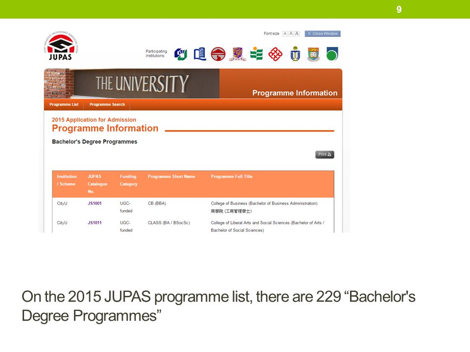 On the 2015 JUPAS programme list, there are 229 Bachelor s Degree Programmes