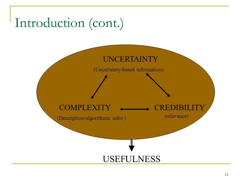 Introduction (cont.) USEFULNESS UNCERTAINTY COMPLEXITY CREDIBILITY