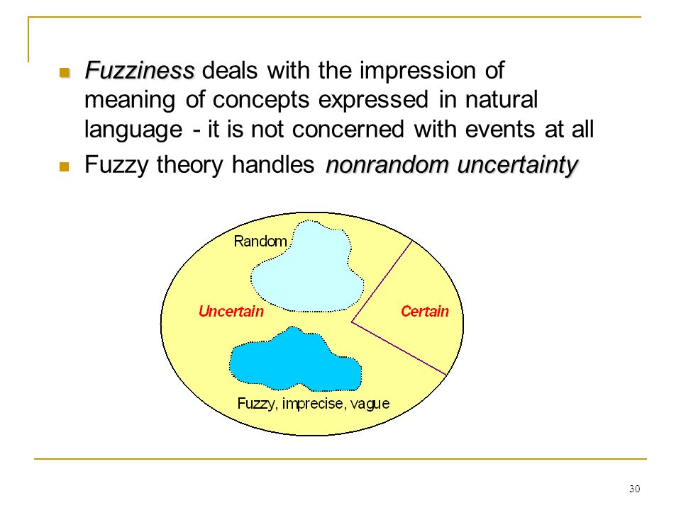Fuzziness deals with the impression of meaning of concepts expressed in natural language - it is not concerned with events at all