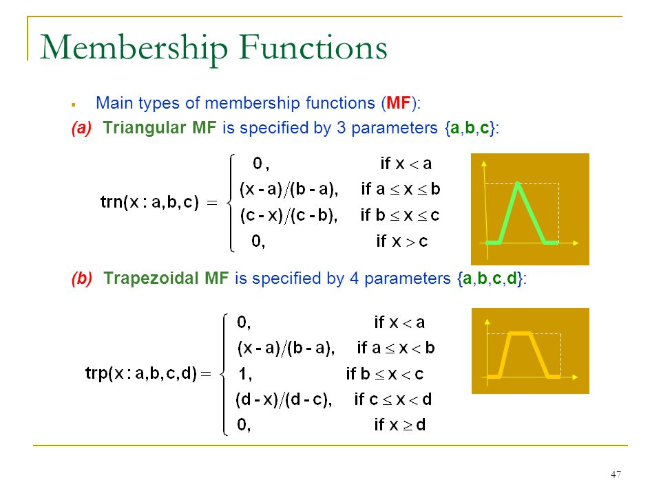 Membership Functions Main types of membership functions (MF):