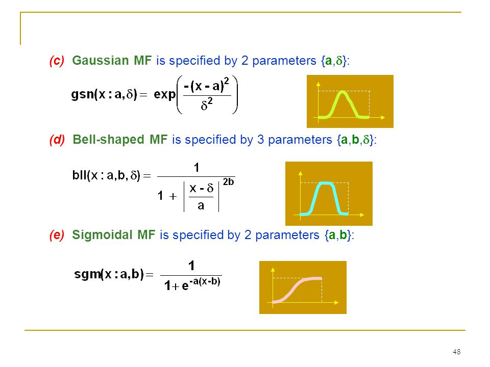 (c) Gaussian MF is specified by 2 parameters {a,}: